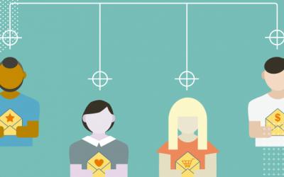 As principais técnicas para gerar leads com inbound marketing