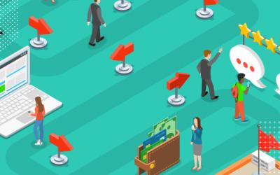 Processo de compra e sua importância para uma estratégia de marketing digital
