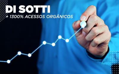 Como a Di Sotti aumentou os acessos orgânicos ao blog da marca em mais de 1300%?